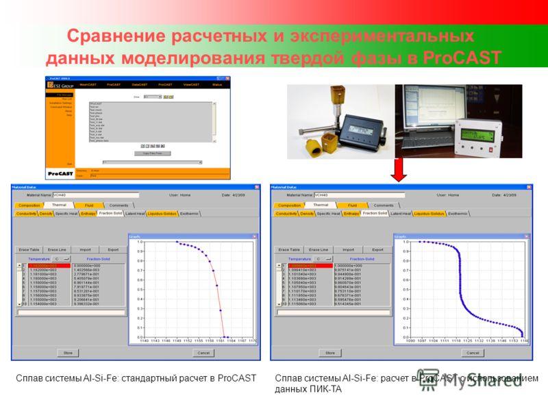 Сравнение расчетных и экспериментальных данных моделирования твердой фазы в ProCAST Сплав системы Al-Si-Fe: стандартный расчет в ProCASTСплав системы Al-Si-Fe: расчет в ProCAST с использованием данных ПИК-ТА