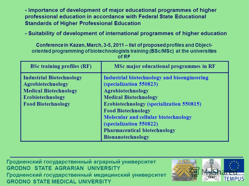 - Importance of development of major educational programmes of higher professional education in accordance with Federal State Educational Standards of Higher Professional Education - Suitability of development of international programmes of higher ed