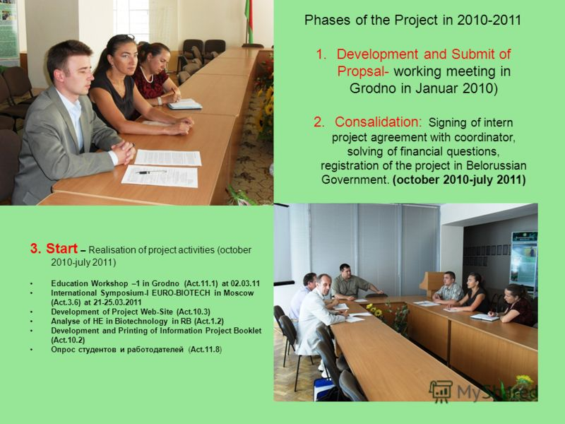 Phases of the Project in 2010-2011 1.Development and Submit of Propsal- working meeting in Grodno in Januar 2010) 2.Consalidation: Signing of intern project agreement with coordinator, solving of financial questions, registration of the project in Be