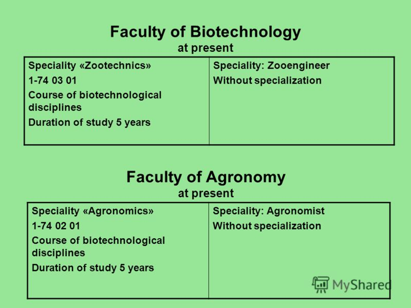 Faculty of Biotechnology at present Speciality «Zootechnics» 1-74 03 01 Course of biotechnological disciplines Duration of study 5 years Speciality: Zooengineer Without specialization Faculty of Agronomy at present Speciality «Agronomics» 1-74 02 01