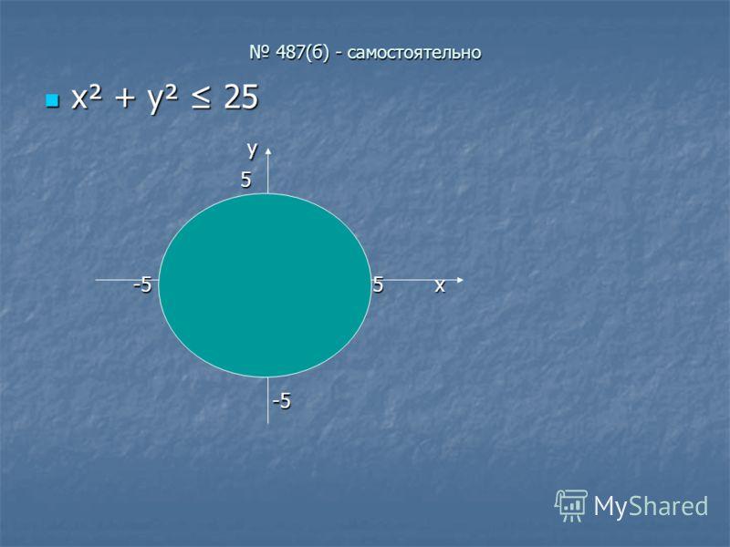487(б) - самостоятельно 487(б) - самостоятельно х² + у² 25 х² + у² 25 у 5 -5 5 х -5 5 х -5 -5