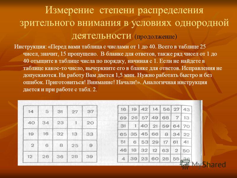 Измерение степени распределения зрительного внимания в условиях однородной деятельности Необходимы: бланки для ответов, секундомер Специальные таблицы: табл. 1 с 25 клетками (5x5), с числами от 1 до 40 в случайном порядке (15 чисел пропущено). табл.