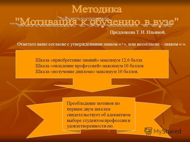 Методика предложена Е. П. Ильиным и Н. А.Курдюковой. Дается ряд вопросов. Ответьте на них, поставив в соответствующей ячейке знаки «+» («да») или «-» («нет»). 1 балл за ответы «да» на вопросы 1-9 и «нет» на вопросы 10-12. Чем выше набрана сумма балло