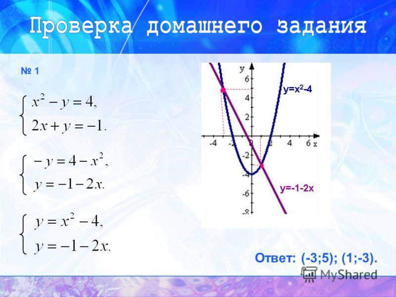 1 Ответ: (-3;5); (1;-3).