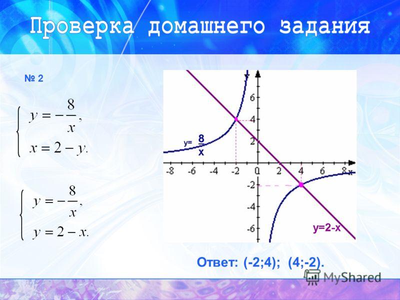 2 Ответ: (-2;4); (4;-2).