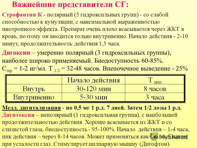 Важнейшие представители СГ: Строфантин К - полярный (5 гидроксильных групп) - со слабой способностью к кумуляции, с максимальной выраженностью инотропного эффекта. Препарат очень плохо всасывается через ЖКТ в кровь, поэтому он вводится только внутрив