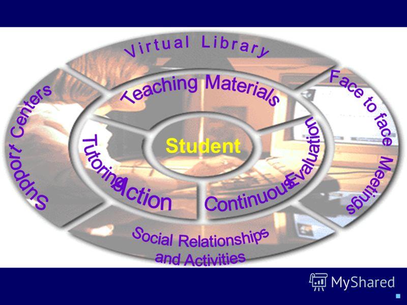 Что такое e-learning? УММ на CD УММ на CD ММ учебник на CD ММ учебник на CD Курсы в СДО: Курсы в СДО: - тестирование - тестирование - курс (УММ + тест + сертификат) - курс (УММ + тест + сертификат) - разработка курсов под заказ - разработка курсов по