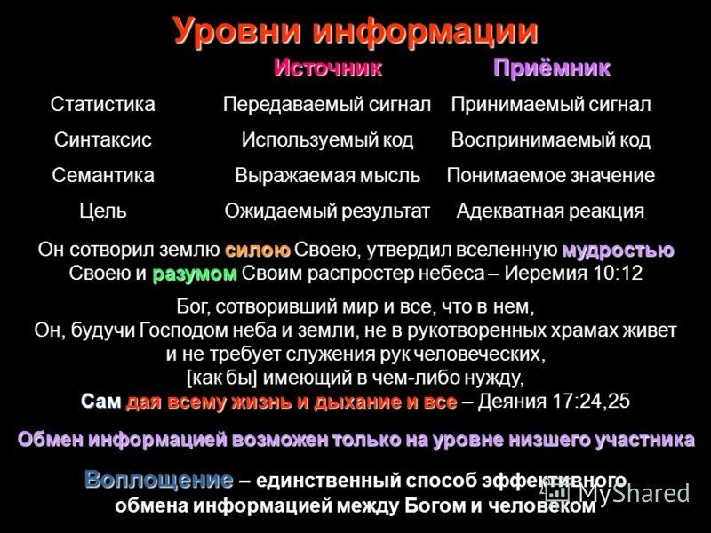 Он сотворил землю с сс силою Своею, утвердил вселенную м мм мудростью Своею и р рр разумом Своим распростер небеса – Иеремия 10:12 Бог, сотворивший мир и все, что в нем, Он, будучи Господом неба и земли, не в рукотворенных храмах живет и не требует с