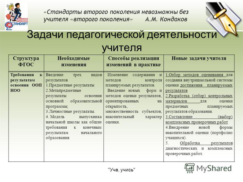 Задачи педагогической деятельности учителя «Стандарты второго поколения невозможны без учителя «второго поколения» А.М. Кондаков
