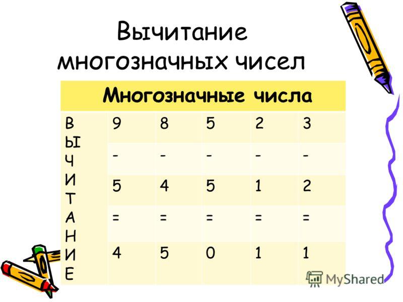 Упражнение 4. Решите примеры. 5555+5558= 56+1114= 46721+53278= P789+P111= 409+592= 666+333= *В этом задании есть ловушка!
