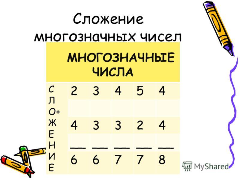 Упражнение 3.Запиши числа в виде суммы разрядных слагаемых 835= YQ1= 101= ***= 5320= ORCT= M239= ZOOZ=