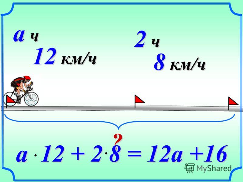 a чa чa чa ч 12 км/ч 2 ч2 ч2 ч2 ч 8 км/ч ? a 12 + 2 8 = 12a +16