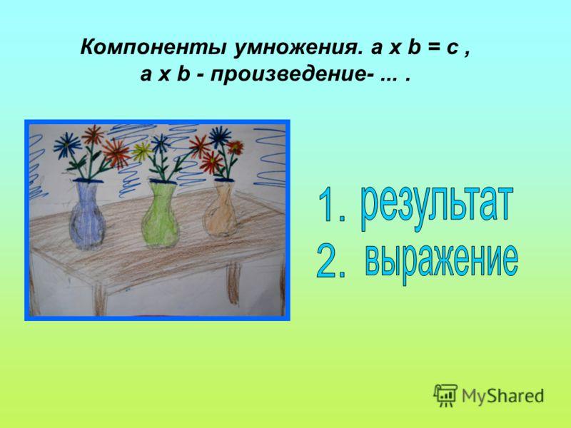 Компоненты умножения. a х b = c, a х b - произведение-....