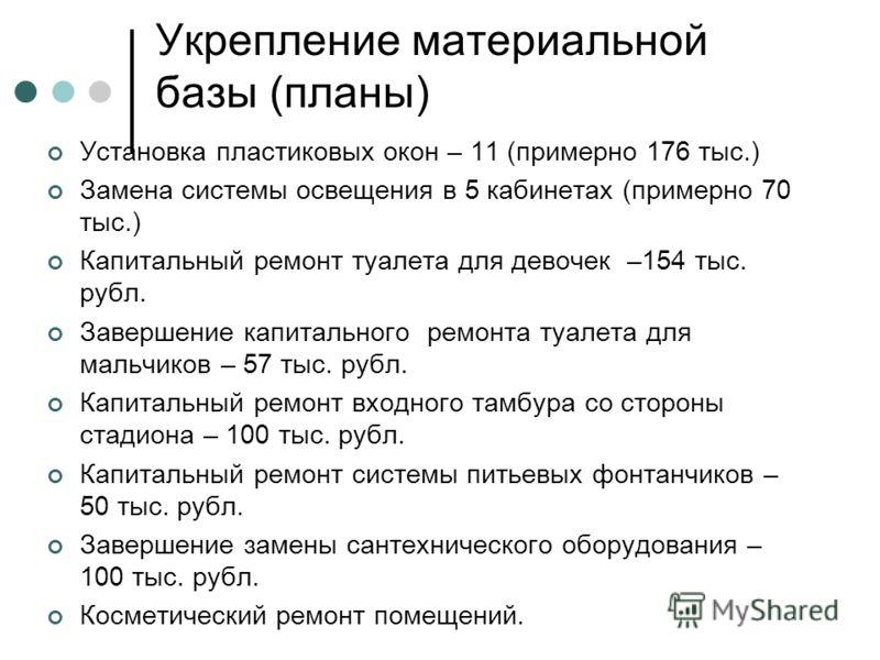 Укрепление материальной базы (планы) Установка пластиковых окон – 11 (примерно 176 тыс.) Замена системы освещения в 5 кабинетах (примерно 70 тыс.) Капитальный ремонт туалета для девочек –154 тыс. рубл. Завершение капитального ремонта туалета для маль