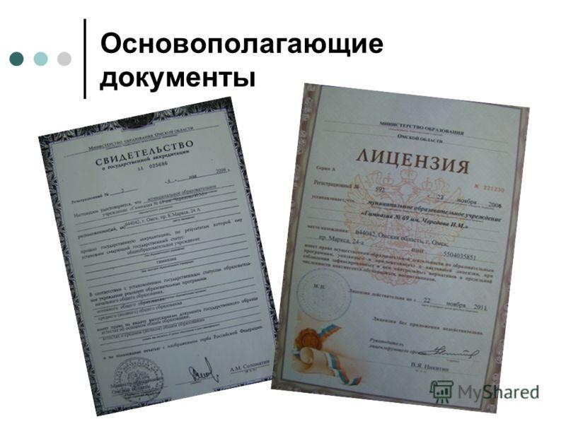 Основополагающие документы