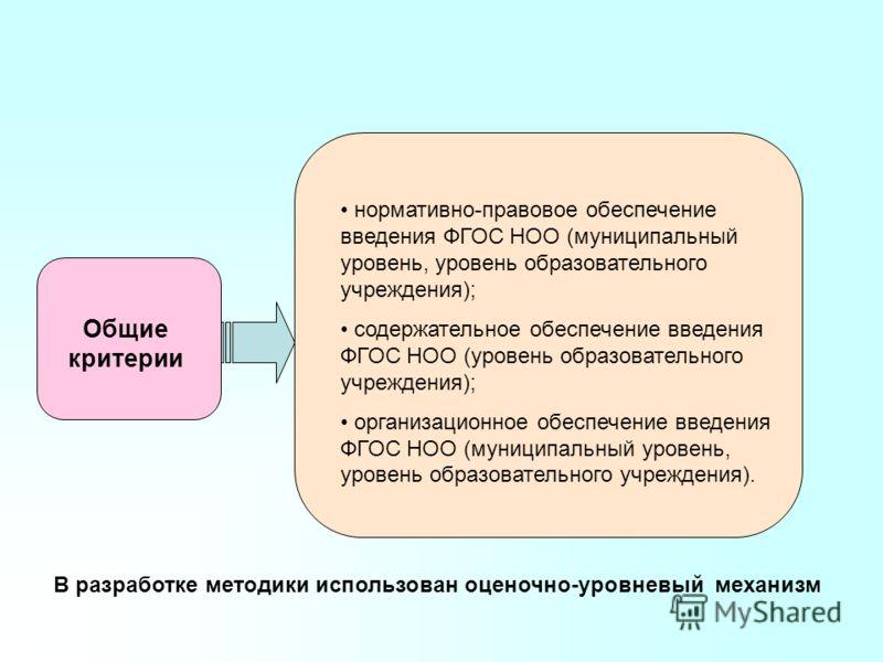 Общие критерии нормативно-правовое обеспечение введения ФГОС НОО (муниципальный уровень, уровень образовательного учреждения); содержательное обеспечение введения ФГОС НОО (уровень образовательного учреждения); организационное обеспечение введения ФГ