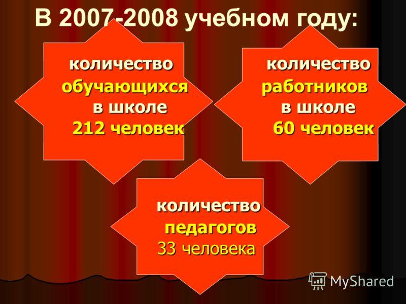 В 2007-2008 учебном году: количество количество обучающихся работников в школе в школе 212 человек 60 человек количество педагогов 33 человека количество количество обучающихся работников в школе в школе 212 человек 60 человек количество педагогов 33
