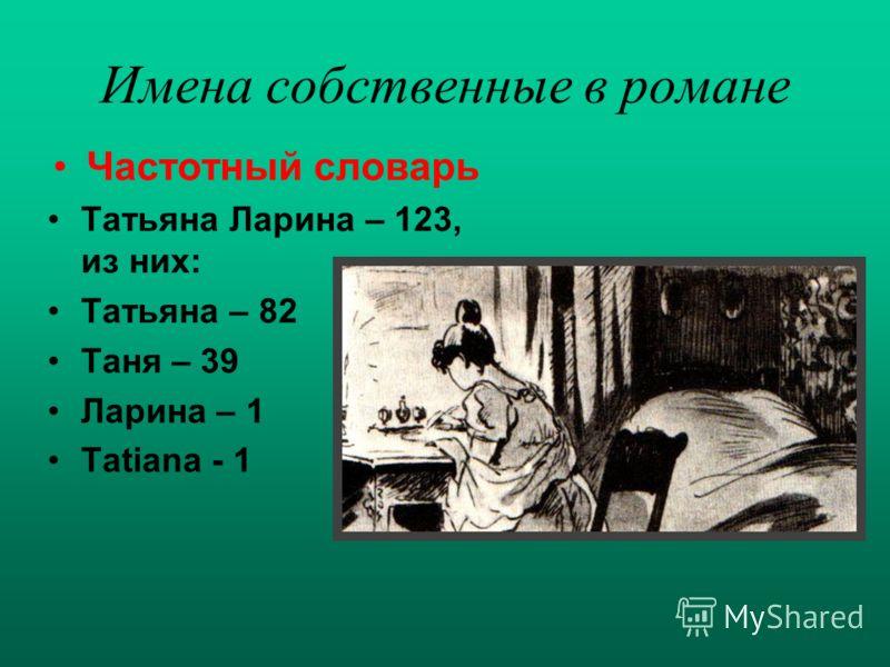 Имена собственные в романе Частотный словарь Татьяна Ларина – 123, из них: Татьяна – 82 Таня – 39 Ларина – 1 Tatiana - 1