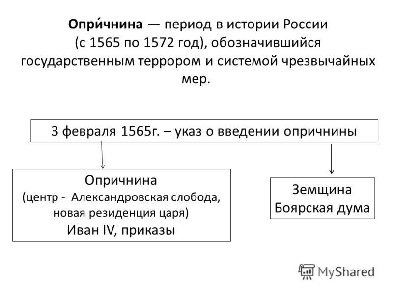 Опри́чнина период в истории России (с 1565 по 1572 год), обозначившийся государственным террором и системой чрезвычайных мер. 3 февраля 1565г. – указ о введении опричнины Опричнина (центр - Александровская слобода, новая резиденция царя) Иван IV, при