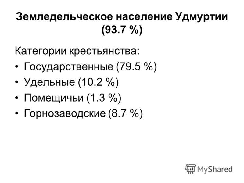 Земледельческое население Удмуртии (93.7 %) Категории крестьянства: Государственные (79.5 %) Удельные (10.2 %) Помещичьи (1.3 %) Горнозаводские (8.7 %)
