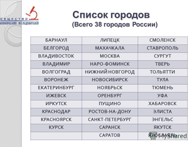 Список городов (Всего 38 городов России) БАРНАУЛЛИПЕЦКСМОЛЕНСК БЕЛГОРОДМАХАЧКАЛАСТАВРОПОЛЬ ВЛАДИВОСТОКМОСКВАСУРГУТ ВЛАДИМИРНАРО-ФОМИНСКТВЕРЬ ВОЛГОГРАДНИЖНИЙ НОВГОРОДТОЛЬЯТТИ ВОРОНЕЖНОВОСИБИРСКТУЛА ЕКАТЕРИНБУРГНОЯБРЬСКТЮМЕНЬ ИЖЕВСКОРЕНБУРГУФА ИРКУТСКП