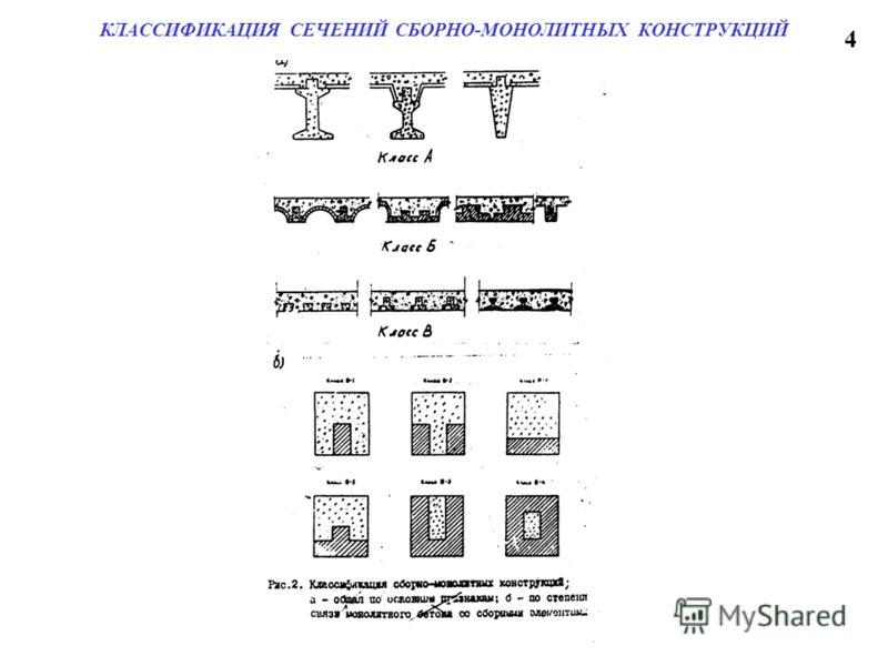 КЛАССИФИКАЦИЯ СЕЧЕНИЙ СБОРНО-МОНОЛИТНЫХ КОНСТРУКЦИЙ 4