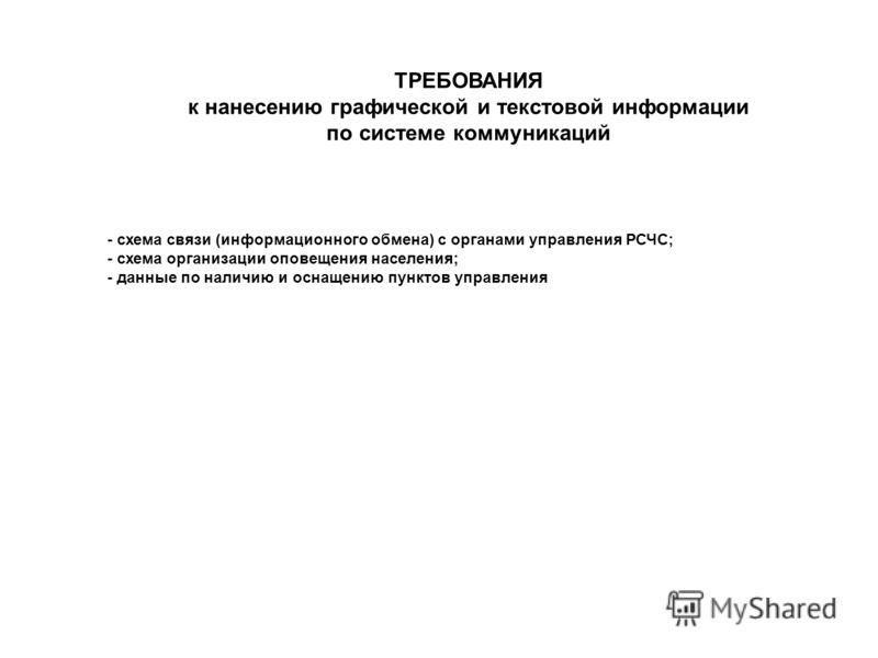 схема связи (информационного