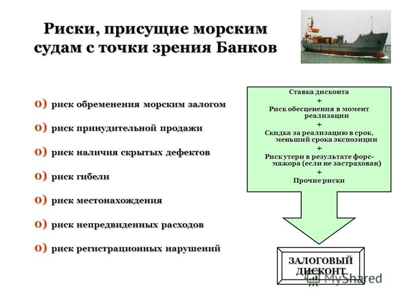 Ставка дисконта + Риск обесценения в момент реализации + Скидка за реализацию в срок, меньший срока экспозиции + Риск утери в результате форс- мажора (если не застрахован) + Прочие риски Риски, присущие морским судам с точки зрения Банков 0) риск обр