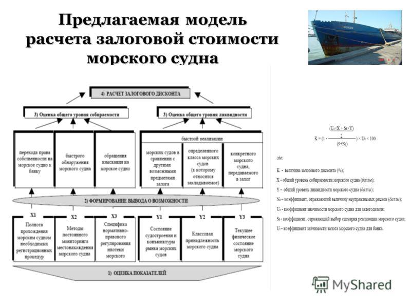Предлагаемая модель расчета залоговой стоимости морского судна