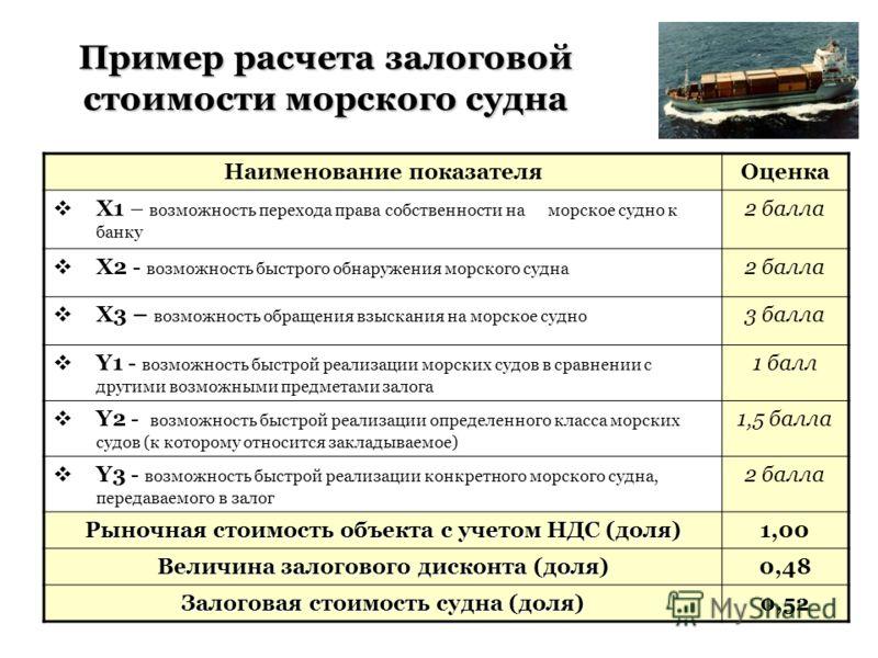 Пример расчета залоговой стоимости морского судна Наименование показателяОценка X1 – возможность перехода права собственности на морское судно к банку 2 балла X2 - возможность быстрого обнаружения морского судна 2 балла X3 – возможность обращения взы