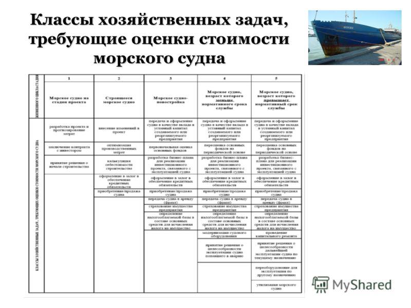 Классы хозяйственных задач, требующие оценки стоимости морского судна