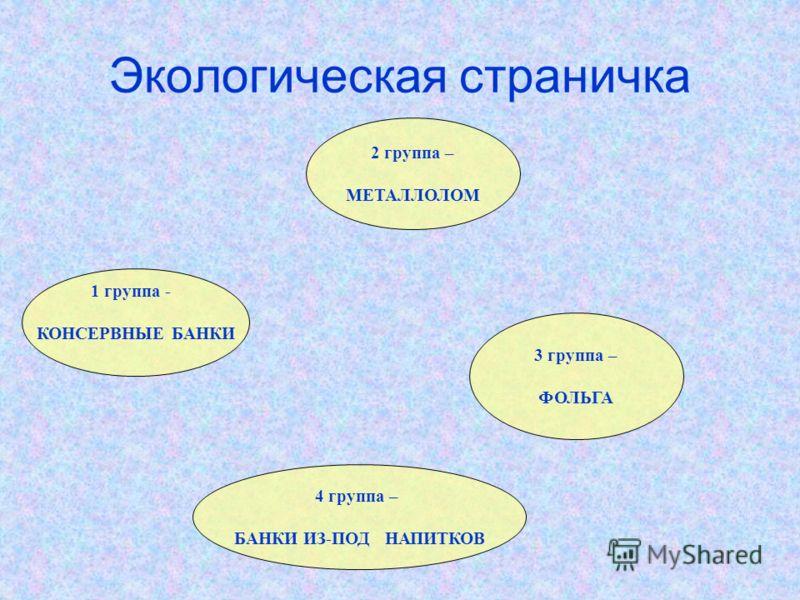 Экологическая страничка 1 группа - КОНСЕРВНЫЕ БАНКИ 2 группа – МЕТАЛЛОЛОМ 4 группа – БАНКИ ИЗ-ПОД НАПИТКОВ 3 группа – ФОЛЬГА