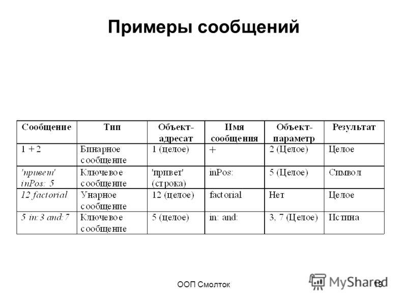 ООП Смолток19 Примеры сообщений