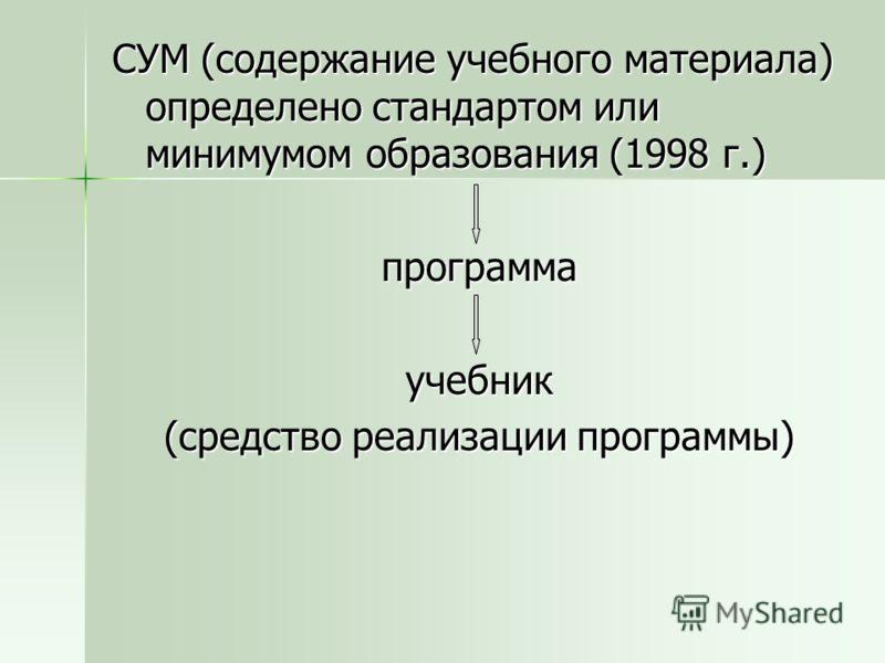 СУМ (содержание учебного материала) определено стандартом или минимумом образования (1998 г.) программаучебник (средство реализации программы)