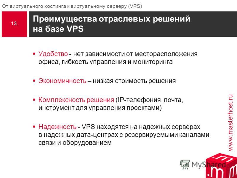 www.masterhost.ru От виртуального хостинга к виртуальному серверу (VPS) Преимущества отраслевых решений на базе VPS Удобство - нет зависимости от месторасположения офиса, гибкость управления и мониторинга Экономичность – низкая стоимость решения Комп