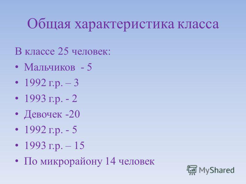 Общая характеристика класса В классе 25 человек: Мальчиков - 5 1992 г.р. – 3 1993 г.р. - 2 Девочек -20 1992 г.р. - 5 1993 г.р. – 15 По микрорайону 14 человек