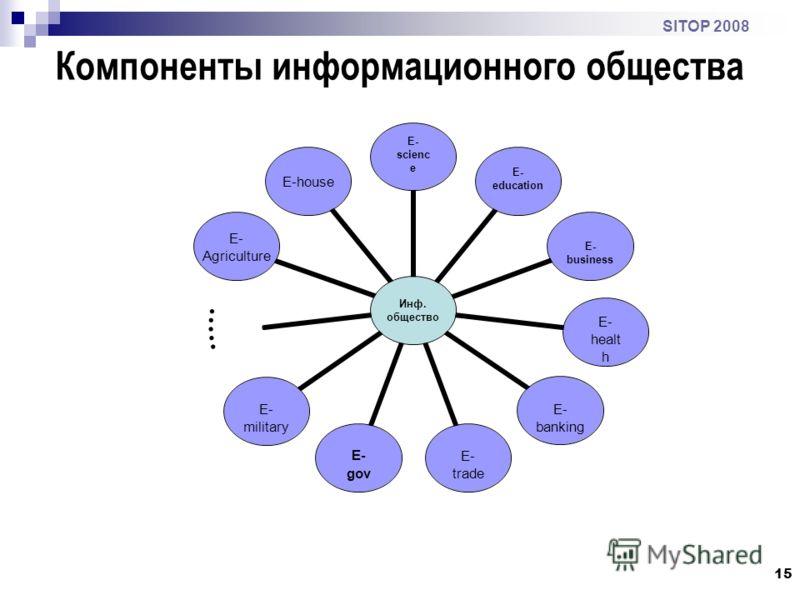 15 SITOP 2008 Компоненты информационного общества