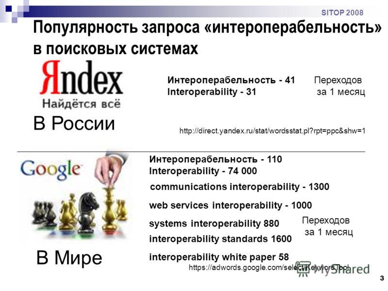 3 SITOP 2008 Популярность запроса «интероперабельность» в поисковых системах Интероперабельность - 41 Interoperability - 31 Интероперабельность - 110 Interoperability - 74 000 В России В Мире https://adwords.google.com/select/KeywordTool http://direc