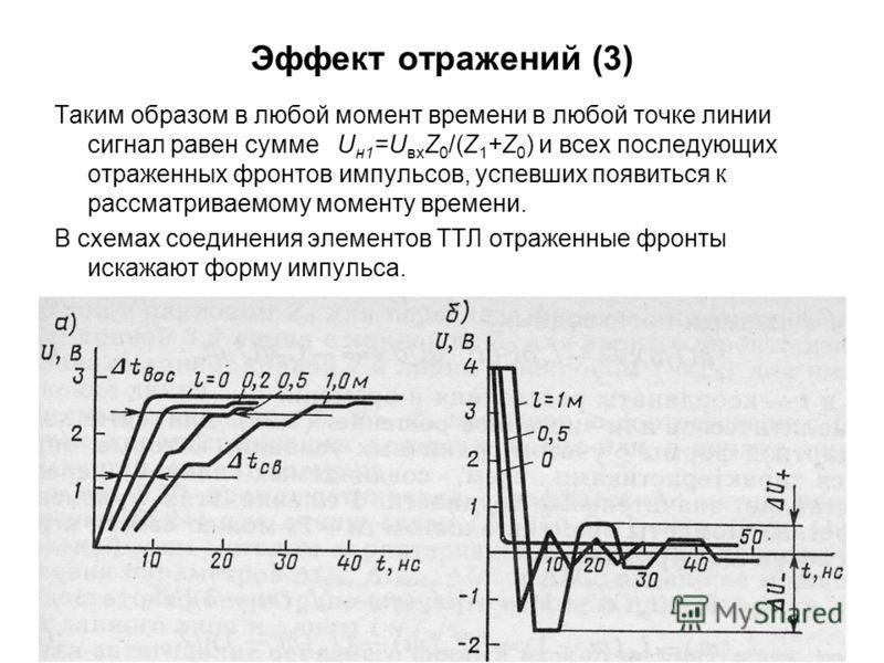15 Эффект отражений (3) Таким образом в любой момент времени в любой точке линии сигнал равен сумме U н1 =U вх Z 0 /(Z 1 +Z 0 ) и всех последующих отраженных фронтов импульсов, успевших появиться к рассматриваемому моменту времени. В схемах соединени