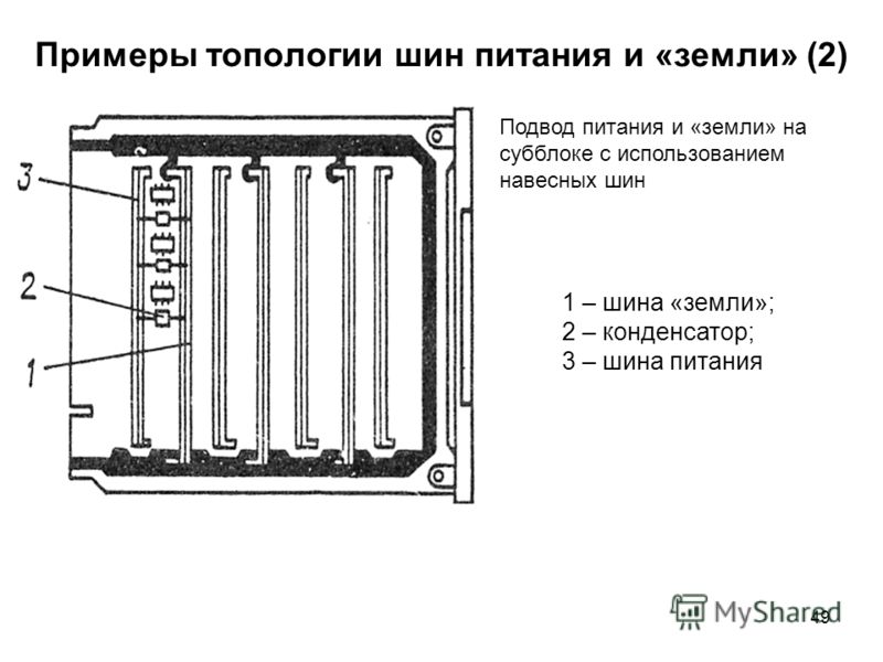 49 Примеры топологии шин питания и «земли» (2) 1 – шина «земли»; 2 – конденсатор; 3 – шина питания Подвод питания и «земли» на субблоке с использованием навесных шин