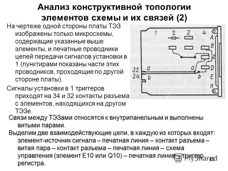 55 Анализ конструктивной топологии элементов схемы и их связей (2) На чертеже одной стороны платы ТЭЗ изображены только микросхемы, содержащие указанные выше элементы, и печатные проводники цепей передачи сигналов установки в 1 (пунктирами показаны ч
