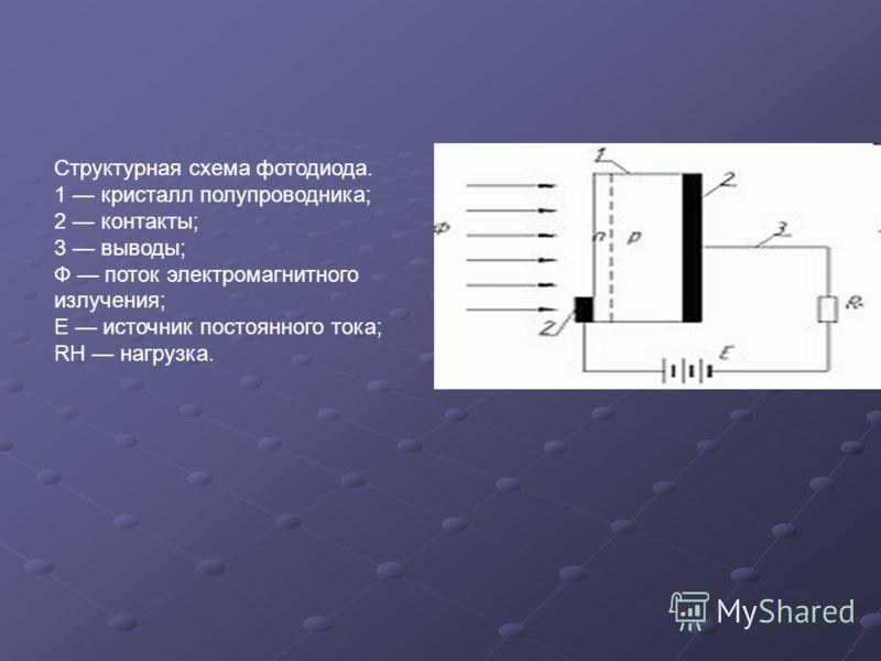 Структурная схема фотодиода. 1 кристалл полупроводника; 2 контакты; 3 выводы; Ф поток электромагнитного излучения; Е источник постоянного тока; RH нагрузка.