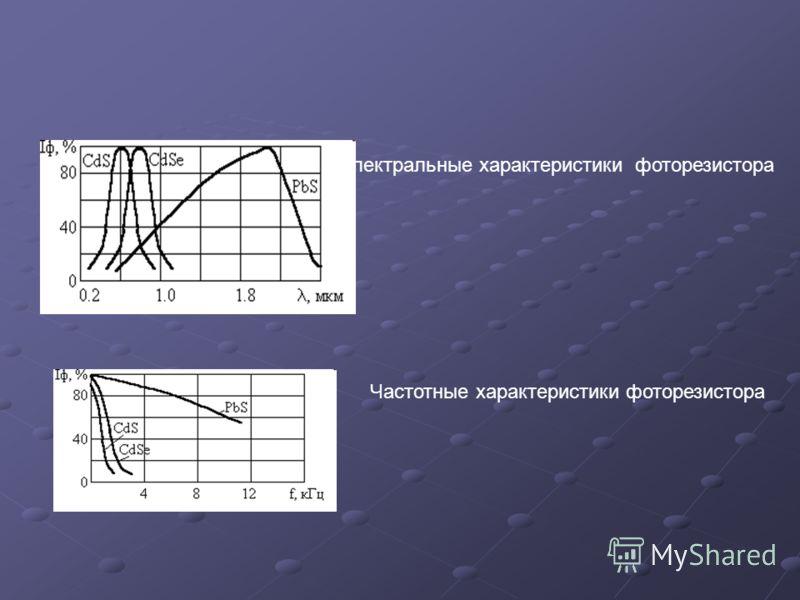 Спектральные характеристики фоторезистора Частотные характеристики фоторезистора