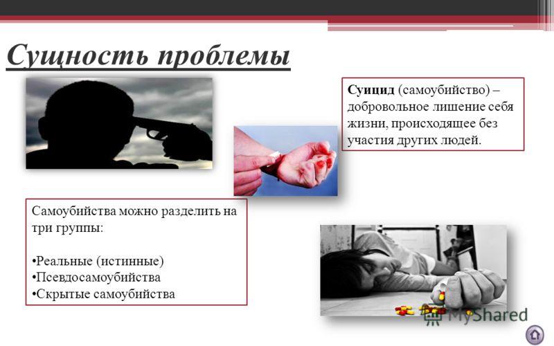Суицид (самоубийство) – добровольное лишение себя жизни, происходящее без участия других людей. Сущность проблемы Самоубийства можно разделить на три группы: Реальные (истинные) Псевдосамоубийства Скрытые самоубийства