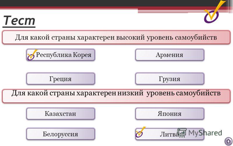 Тест Для какой страны характерен высокий уровень самоубийств Для какой страны характерен низкий уровень самоубийств Республика Корея Грузия Греция Армения Казахстан Белоруссия Япония Литва