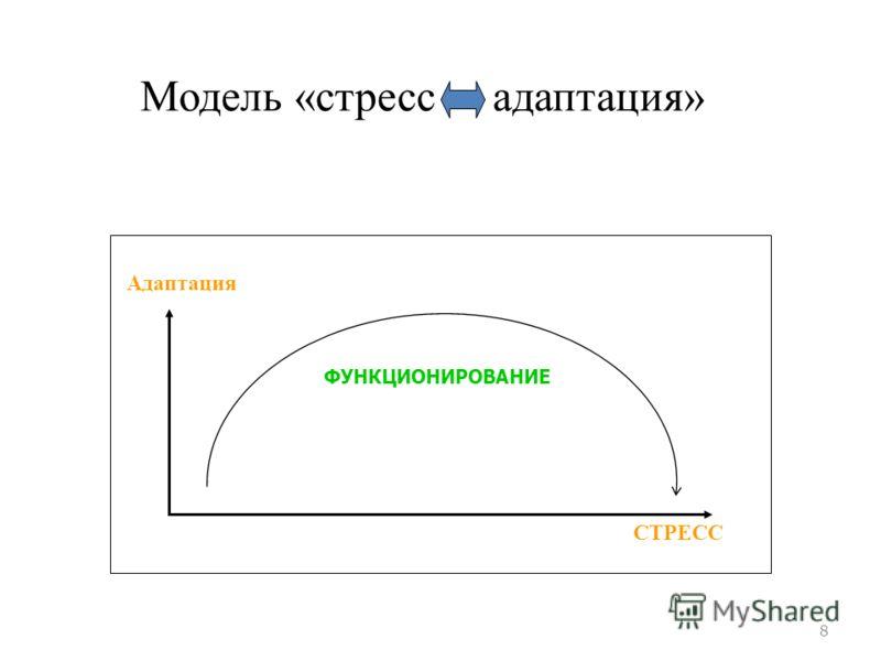 8 Модель «стресс адаптация» Адаптация СТРЕСС ФУНКЦИОНИРОВАНИЕ