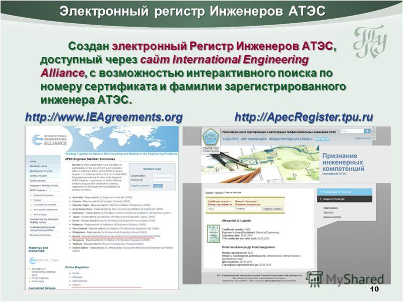 Электронный регистр Инженеров АТЭС Создан электронный Регистр Инженеров АТЭС, доступный через сайт International Engineering Alliance, с возможностью интерактивного поиска по номеру сертификата и фамилии зарегистрированного инженера АТЭС. Создан элек