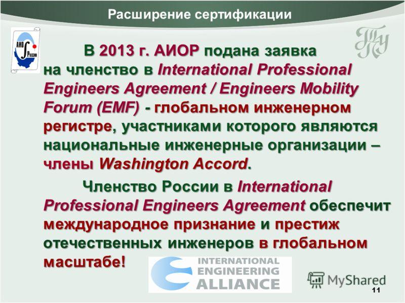 Расширение сертификации В 2013 г. АИОР подана заявка на членство в International Professional Engineers Agreement / Engineers Mobility Forum (EMF) - глобальном инженерном регистре, участниками которого являются национальные инженерные организации – ч