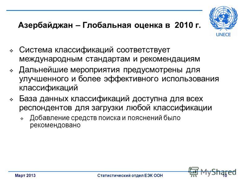 Март 2013Статистический отдел ЕЭК ООН 10 Азербайджан – Глобальная оценка в 2010 г. Система классификаций соответствует международным стандартам и рекомендациям Дальнейшие мероприятия предусмотрены для улучшенного и более эффективного использования кл