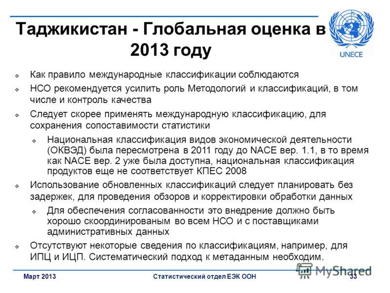 Март 2013Статистический отдел ЕЭК ООН 33 Таджикистан - Глобальная оценка в 2013 году Как правило международные классификации соблюдаются НСО рекомендуется усилить роль Методологий и классификаций, в том числе и контроль качества Следует скорее примен